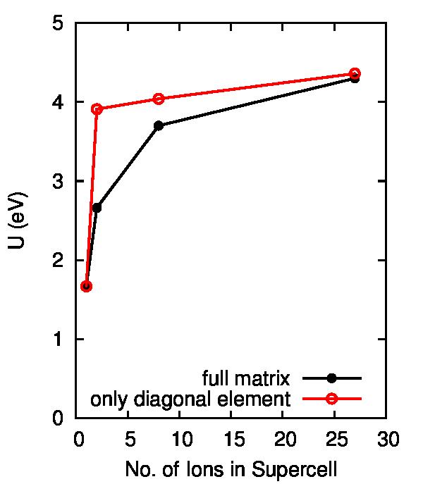 Linear Response U — Marianetti Group Tutorials 0 documentation